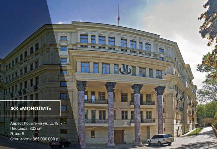 Image for улица Косыгина, 19, Москва, город Москва